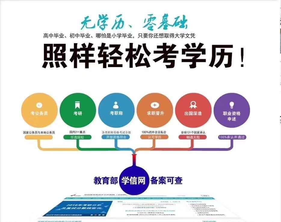 长沙师范学院学前教育专业助学自考本科招生简章